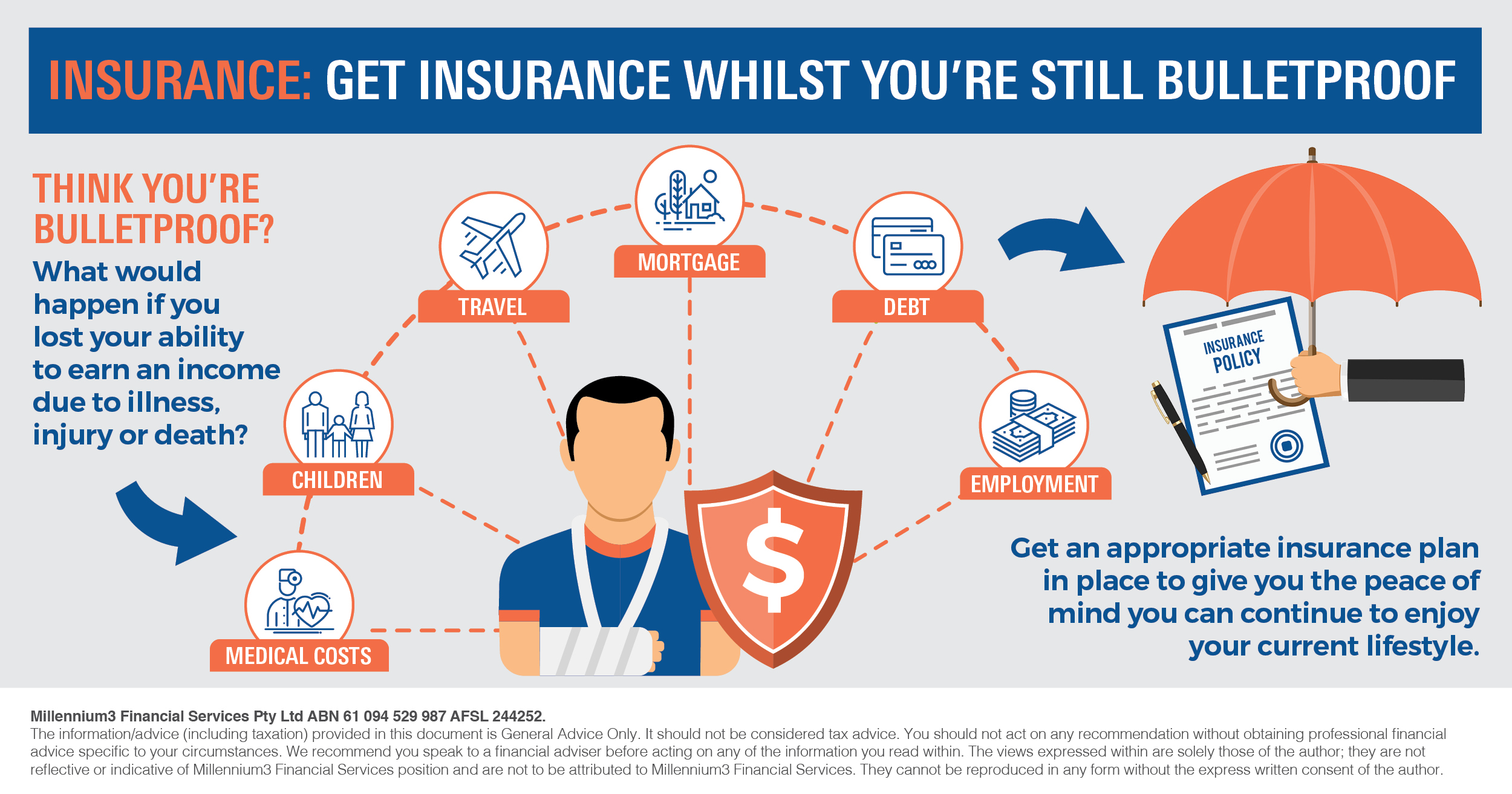 Infographic_Insurance_Get insurance whilst you're still bulletproof_M3